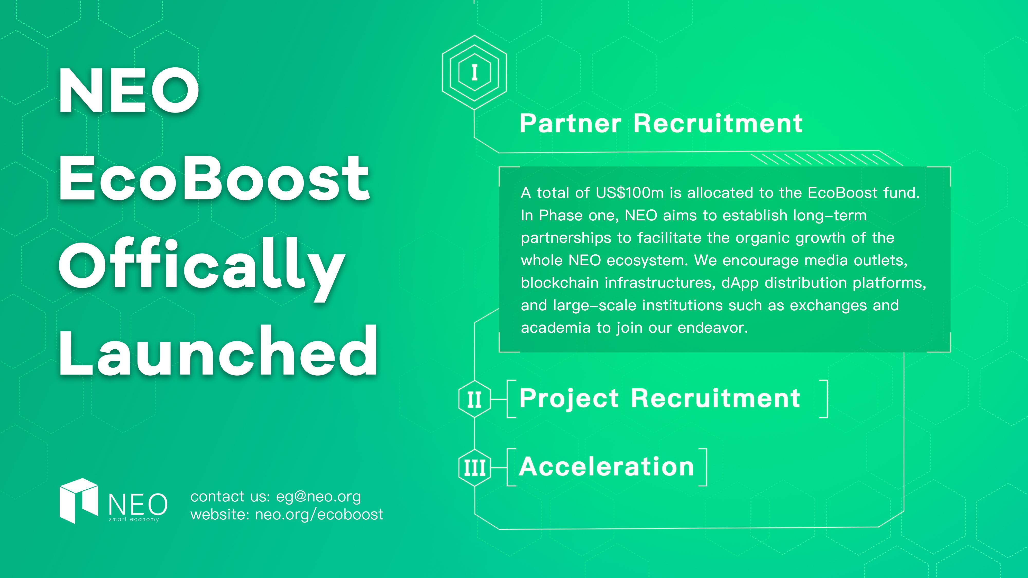 NEO EcoBoost chính thức khởi chạy